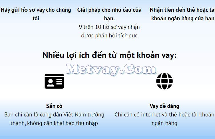 Wetvay vay tiền online