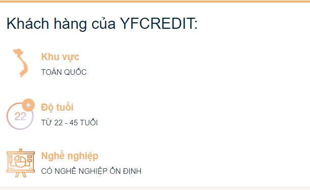 YFCredit